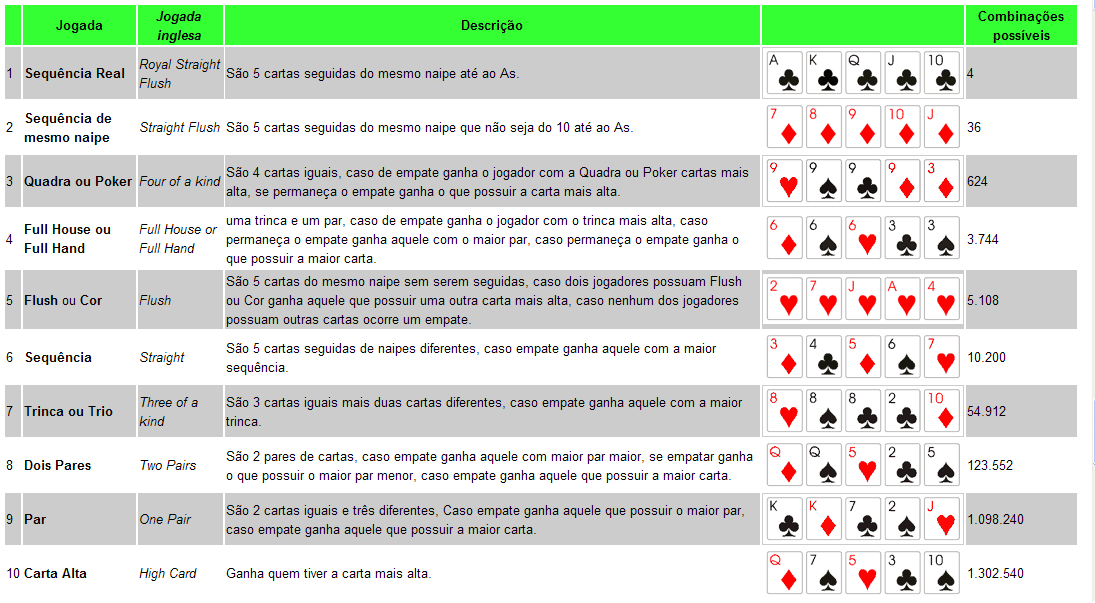 Como se joga poker youtube